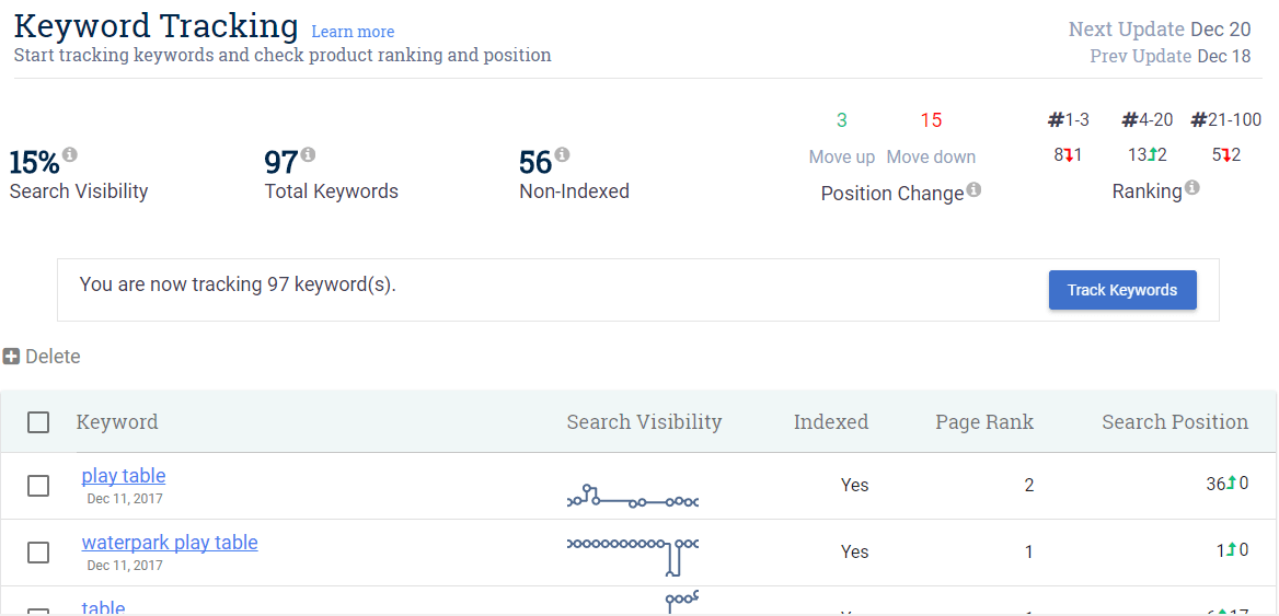 sellerapp keyword tracking